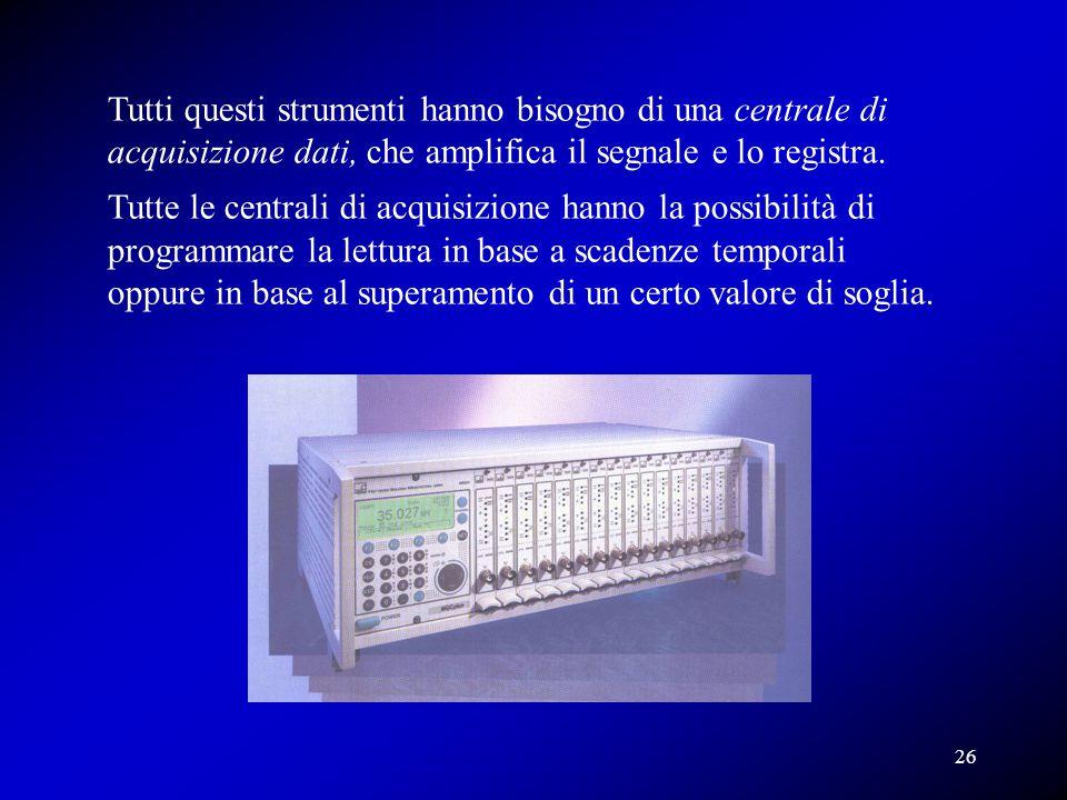 Tutti questi strumenti hanno bisogno di una centrale di acquisizione dati, che amplifica il segnale e lo registra. Tutte le centrali di acquisizione h