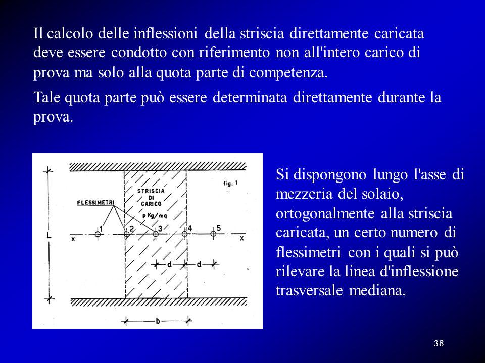 Il calcolo delle inflessioni della striscia direttamente caricata deve essere condotto con riferimento non all'intero carico di prova ma solo alla quo