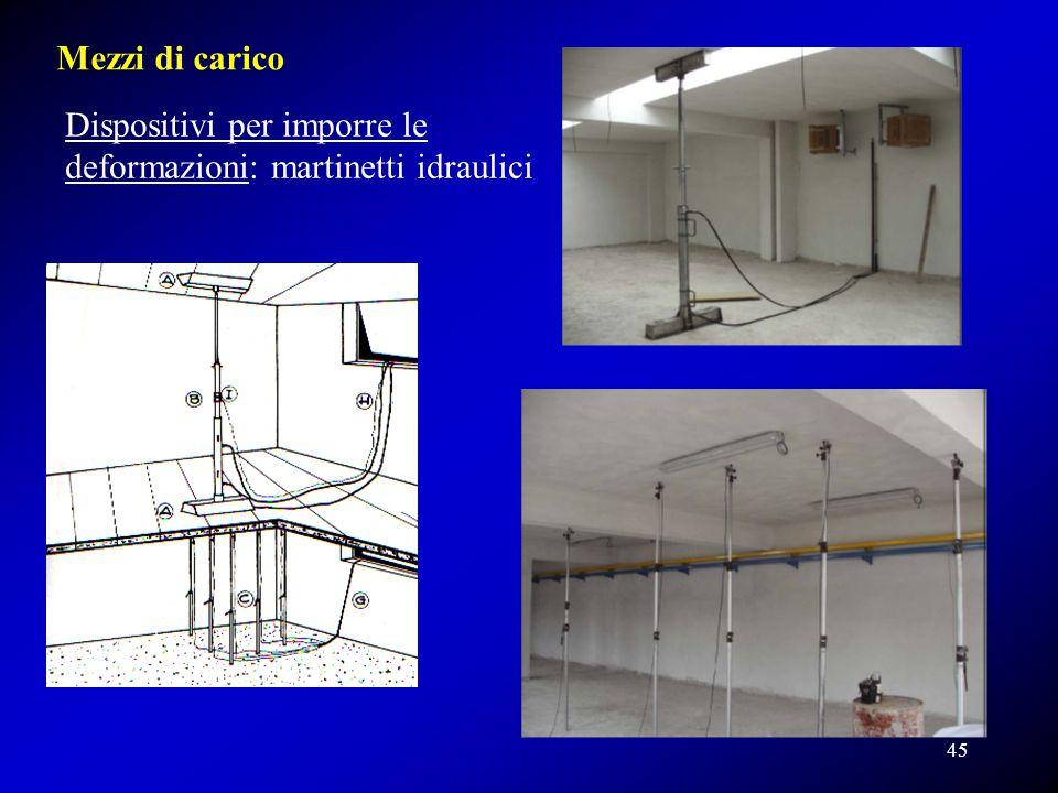 Dispositivi per imporre le deformazioni: martinetti idraulici Mezzi di carico 45