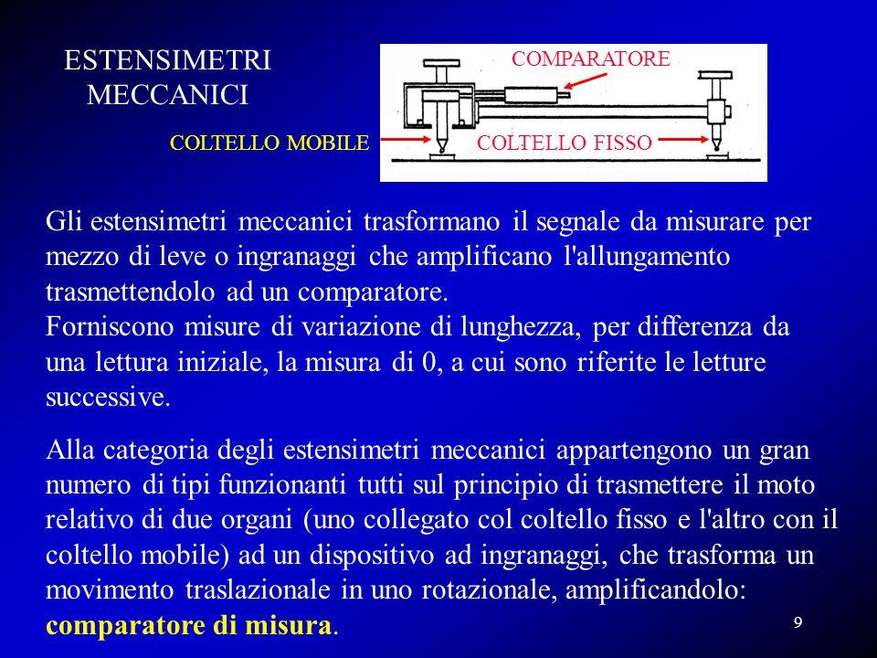 Gli estensimetri meccanici trasformano il segnale da misurare per mezzo di leve o ingranaggi che amplificano l'allungamento trasmettendolo ad un compa