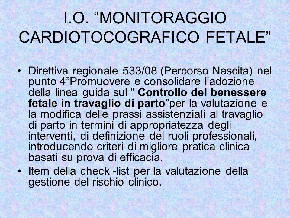 """I.O. """"MONITORAGGIO CARDIOTOCOGRAFICO FETALE"""" Direttiva regionale 533/08 (Percorso Nascita) nel punto 4""""Promuovere e consolidare l'adozione della linea"""