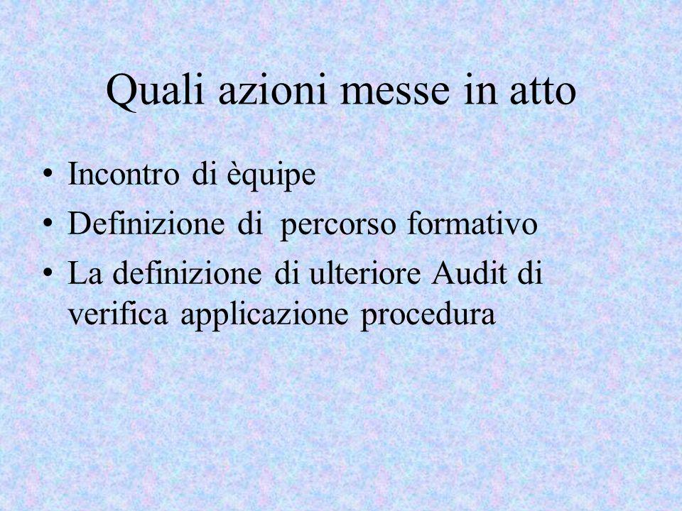 Quali azioni messe in atto Incontro di èquipe Definizione di percorso formativo La definizione di ulteriore Audit di verifica applicazione procedura