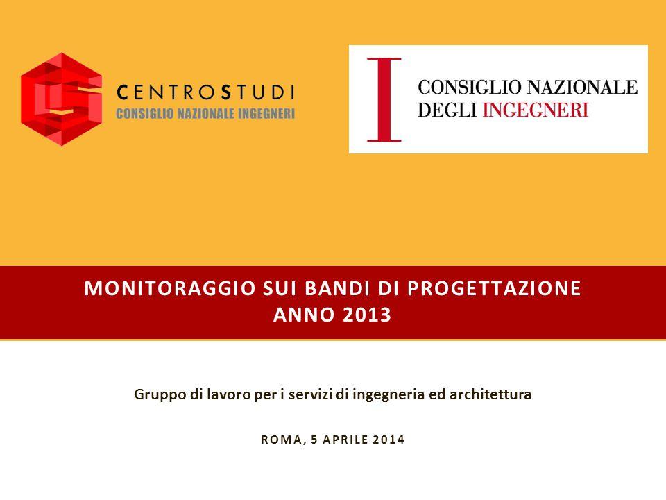 MONITORAGGIO SUI BANDI DI PROGETTAZIONE ANNO 2013 Gruppo di lavoro per i servizi di ingegneria ed architettura ROMA, 5 APRILE 2014