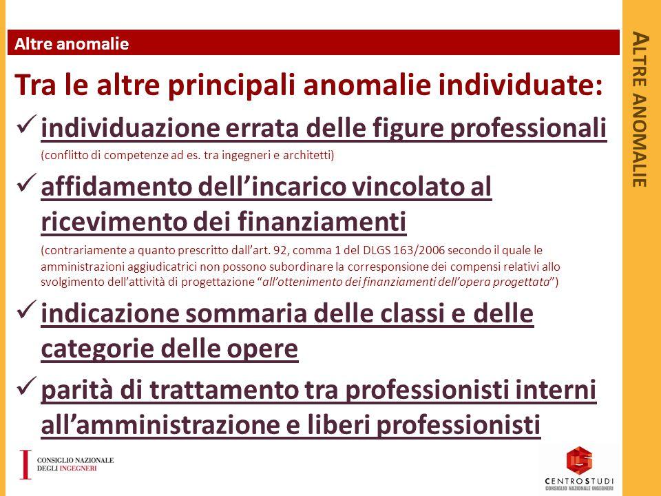 A LTRE ANOMALIE Tra le altre principali anomalie individuate: individuazione errata delle figure professionali (conflitto di competenze ad es.
