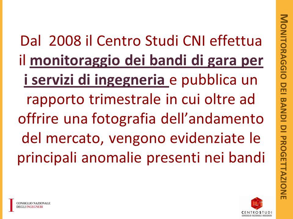 M ONITORAGGIO DEI BANDI DI PROGETTAZIONE Dal 2008 il Centro Studi CNI effettua il monitoraggio dei bandi di gara per i servizi di ingegneria e pubblic