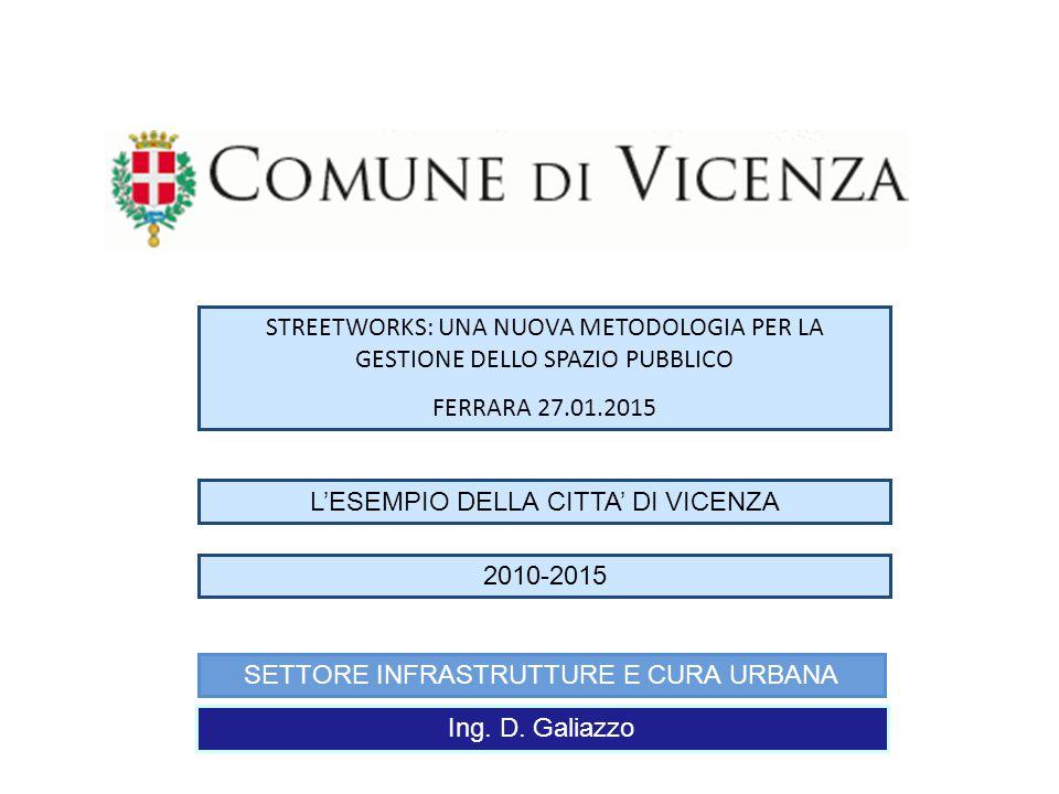 STREETWORKS: UNA NUOVA METODOLOGIA PER LA GESTIONE DELLO SPAZIO PUBBLICO FERRARA 27.01.2015 2010-2015 L'ESEMPIO DELLA CITTA' DI VICENZA Ing.