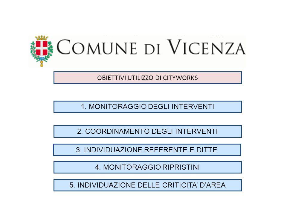 OBIETTIVI UTILIZZO DI CITYWORKS 3. INDIVIDUAZIONE REFERENTE E DITTE 1.