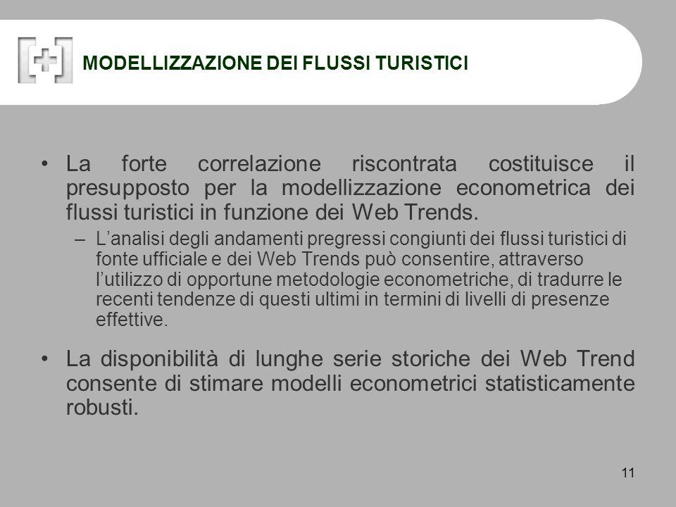 11 MODELLIZZAZIONE DEI FLUSSI TURISTICI La forte correlazione riscontrata costituisce il presupposto per la modellizzazione econometrica dei flussi turistici in funzione dei Web Trends.