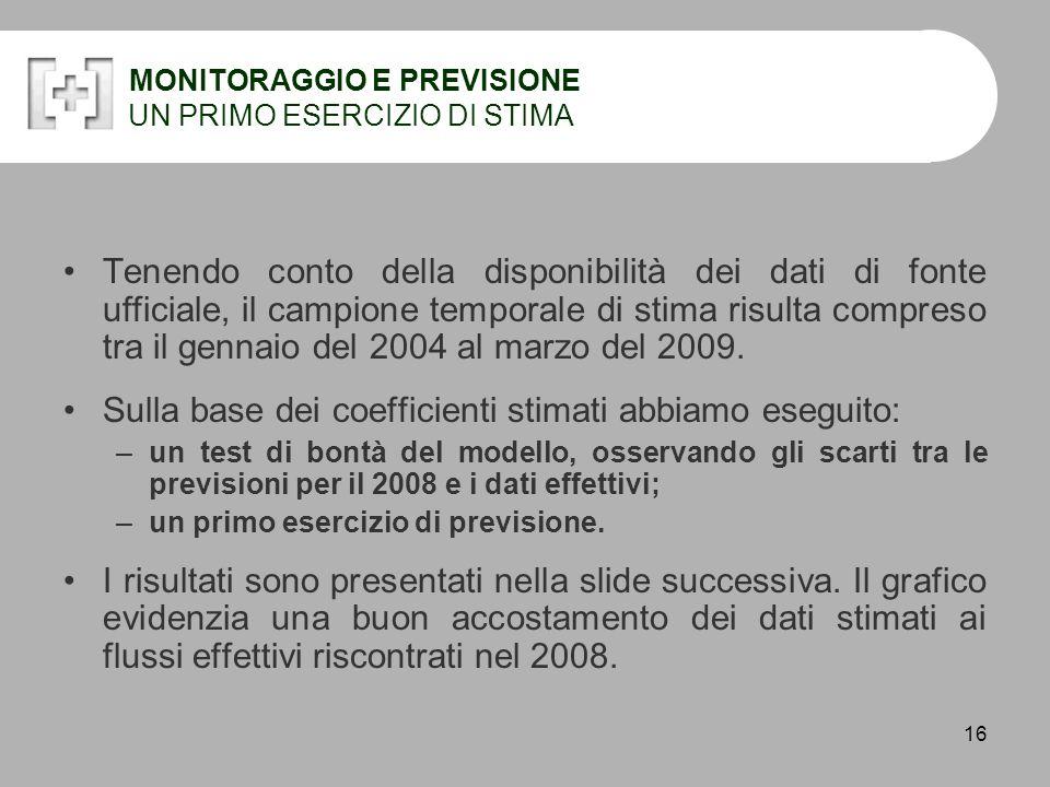16 MONITORAGGIO E PREVISIONE UN PRIMO ESERCIZIO DI STIMA Tenendo conto della disponibilità dei dati di fonte ufficiale, il campione temporale di stima risulta compreso tra il gennaio del 2004 al marzo del 2009.
