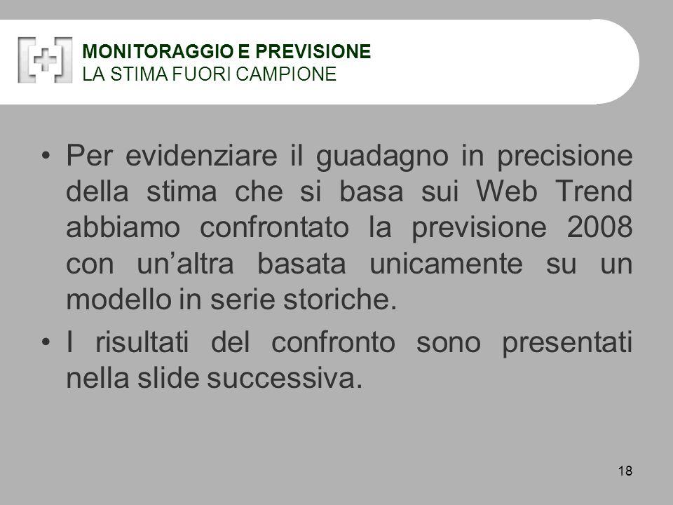 19 MONITORAGGIO E PREVISIONE IMPATTO SULLA PRECISIONE DELLE STIME (PROVINCIA DI GENOVA)