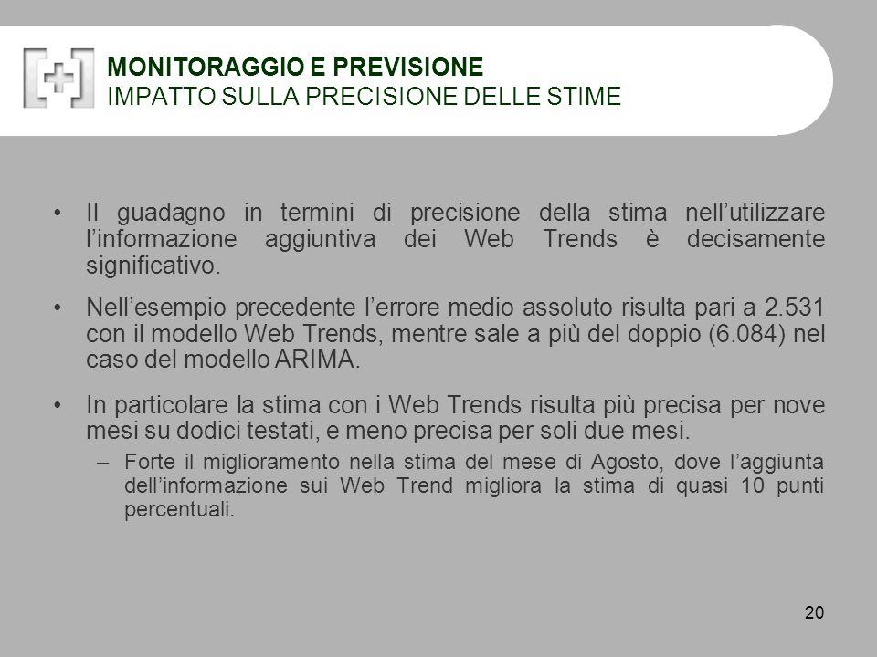 20 MONITORAGGIO E PREVISIONE IMPATTO SULLA PRECISIONE DELLE STIME Il guadagno in termini di precisione della stima nell'utilizzare l'informazione aggiuntiva dei Web Trends è decisamente significativo.