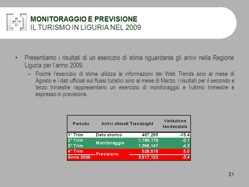 21 MONITORAGGIO E PREVISIONE IL TURISMO IN LIGURIA NEL 2009 Presentiamo i risultati di un esercizio di stima riguardante gli arrivi nella Regione Liguria per l'anno 2009.