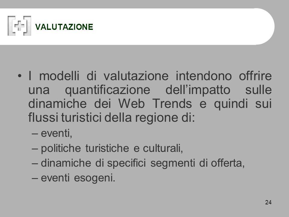 24 VALUTAZIONE I modelli di valutazione intendono offrire una quantificazione dell'impatto sulle dinamiche dei Web Trends e quindi sui flussi turistici della regione di: –eventi, –politiche turistiche e culturali, –dinamiche di specifici segmenti di offerta, –eventi esogeni.