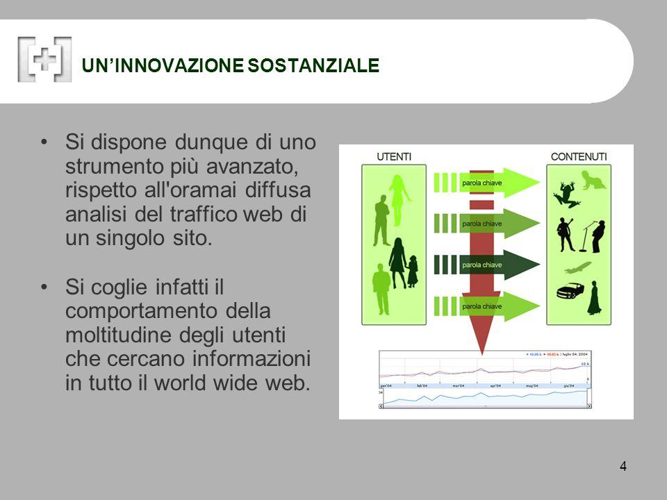 4 UN'INNOVAZIONE SOSTANZIALE Si dispone dunque di uno strumento più avanzato, rispetto all oramai diffusa analisi del traffico web di un singolo sito.