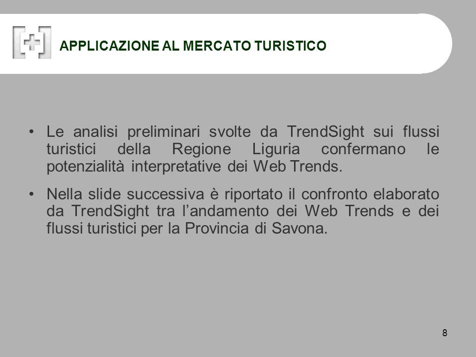 8 APPLICAZIONE AL MERCATO TURISTICO Le analisi preliminari svolte da TrendSight sui flussi turistici della Regione Liguria confermano le potenzialità interpretative dei Web Trends.