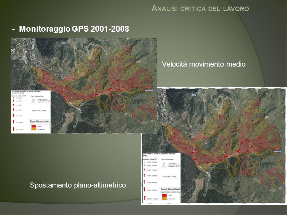 A NALISI CRITICA DEL LAVORO - Monitoraggio GPS 2001-2008 Velocità movimento medio Spostamento plano-altimetrico