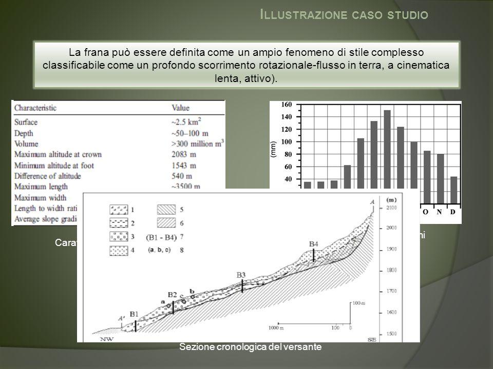 I LLUSTRAZIONE CASO STUDIO Sezione cronologica del versante La frana può essere definita come un ampio fenomeno di stile complesso classificabile come