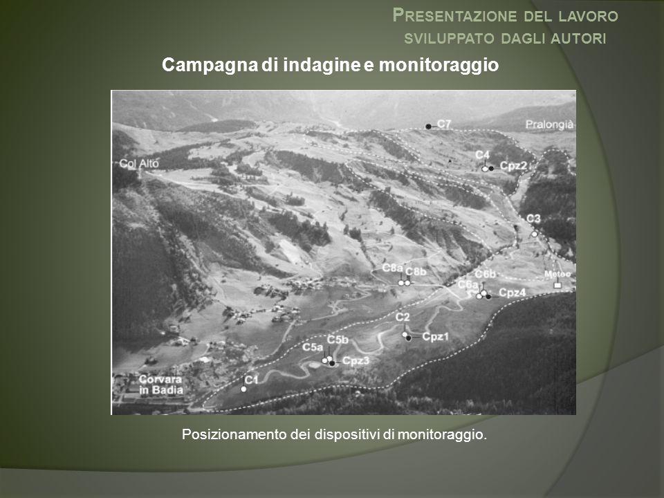 P RESENTAZIONE DEL LAVORO SVILUPPATO DAGLI AUTORI Risultati del monitoraggio Sono state effettuate 4 campagne di misura GPS: nel settembre 2001, ottobre 2001, aprile 2002 e settembre 2002.