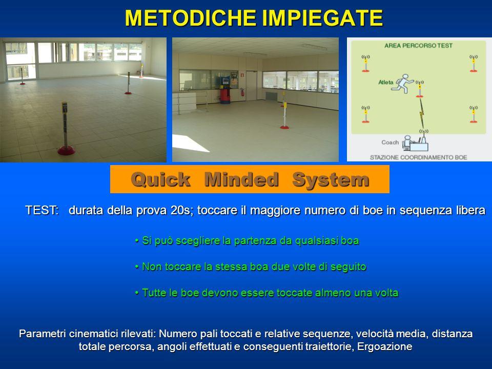 METODICHE IMPIEGATE Quick Minded System Parametri cinematici rilevati: Numero pali toccati e relative sequenze, velocità media, distanza totale percor