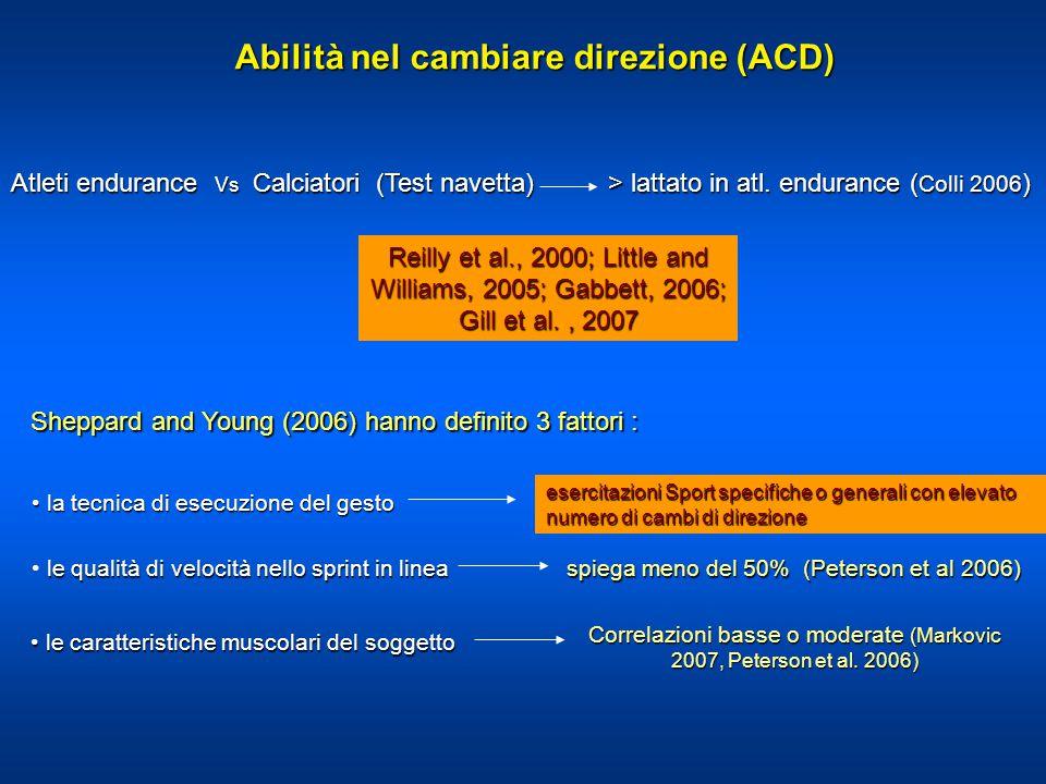 Abilità nel cambiare direzione (ACD) Atleti endurance Vs Calciatori (Test navetta) > lattato in atl. endurance ( Colli 2006 ) Reilly et al., 2000; Lit