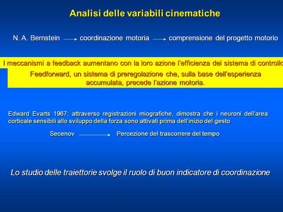 Analisi delle variabili cinematiche N. A. Bernstein coordinazione motoria comprensione del progetto motorio I meccanismi a feedback aumentano con la l