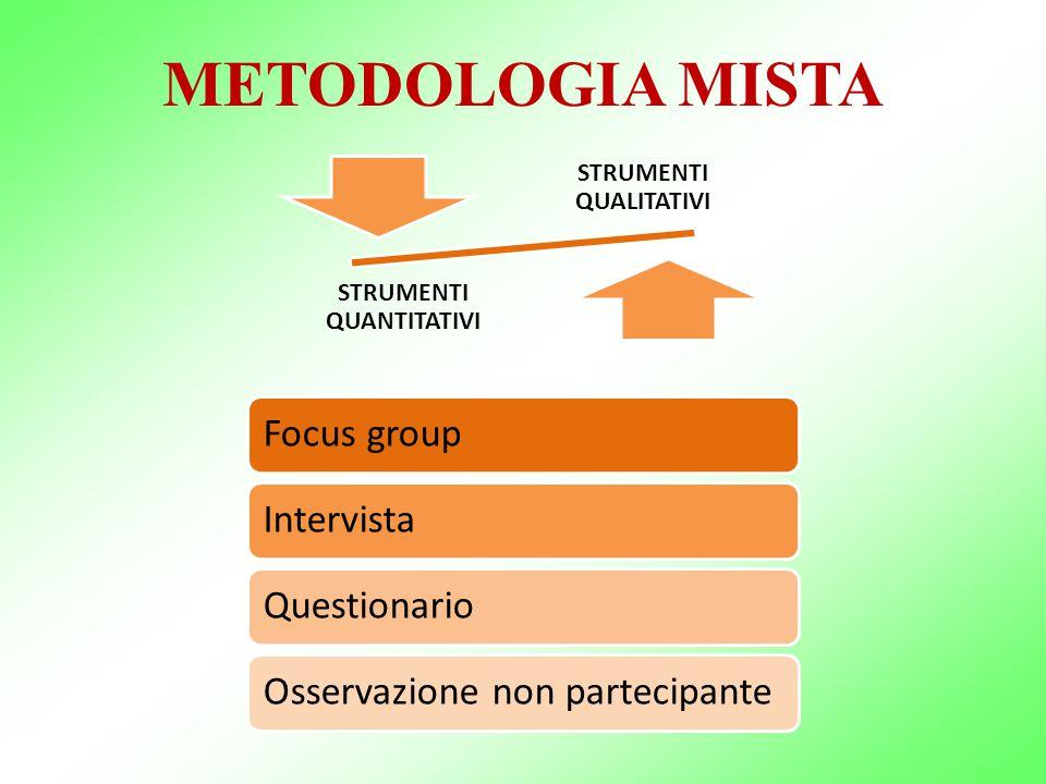 METODOLOGIA MISTA STRUMENTI QUALITATIVI STRUMENTI QUANTITATIVI Focus groupIntervistaQuestionarioOsservazione non partecipante