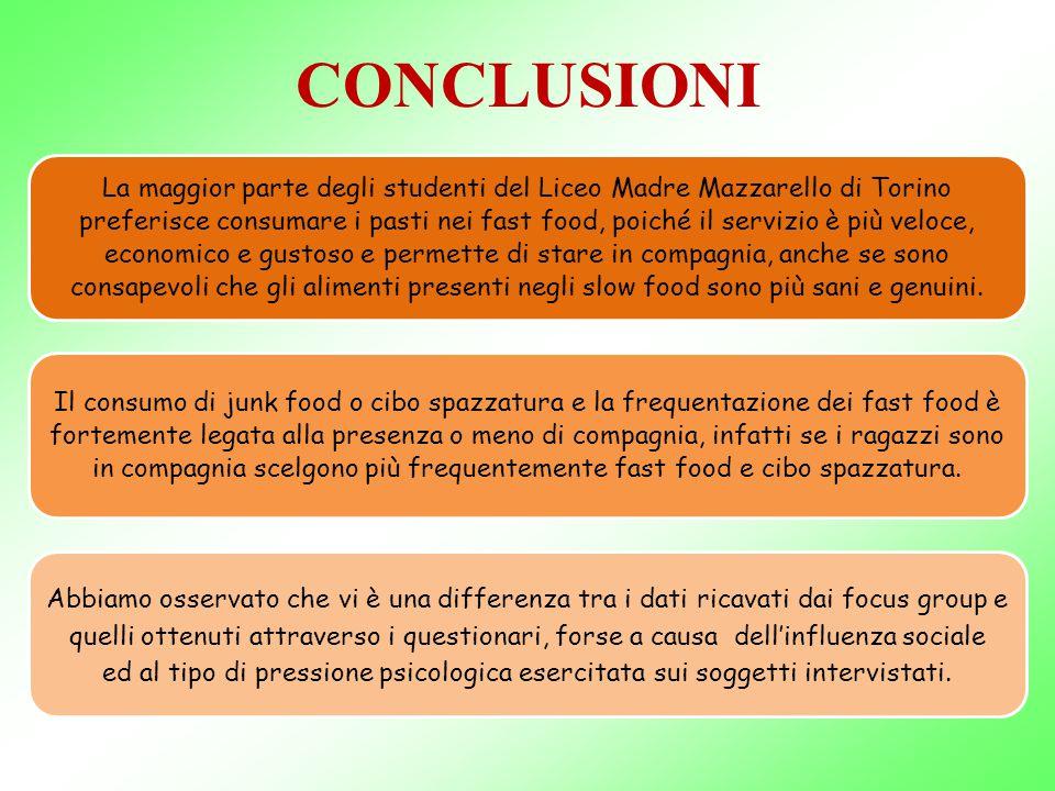 CONCLUSIONI La maggior parte degli studenti del Liceo Madre Mazzarello di Torino preferisce consumare i pasti nei fast food, poiché il servizio è più