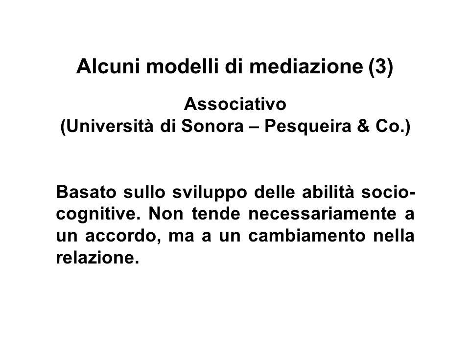 Alcuni modelli di mediazione (3) Associativo (Università di Sonora – Pesqueira & Co.) Basato sullo sviluppo delle abilità socio- cognitive. Non tende