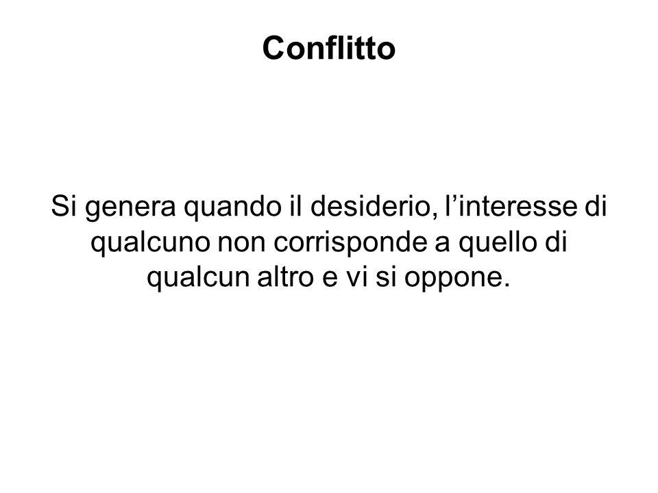 Mediazione Avvicinamento ai conflitti o ai potenziali conflitti basato sul dialogo che cerca di ristabilire la comunicazione laddove, per qualsiasi motivo, questa è interrotta o tesa.