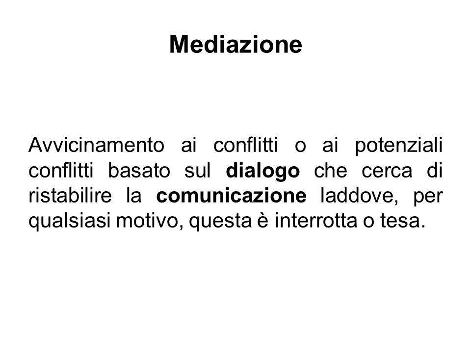 Mediazione Avvicinamento ai conflitti o ai potenziali conflitti basato sul dialogo che cerca di ristabilire la comunicazione laddove, per qualsiasi mo