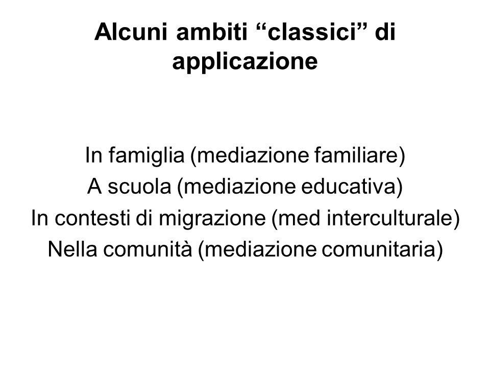 """Alcuni ambiti """"classici"""" di applicazione In famiglia (mediazione familiare) A scuola (mediazione educativa) In contesti di migrazione (med intercultur"""