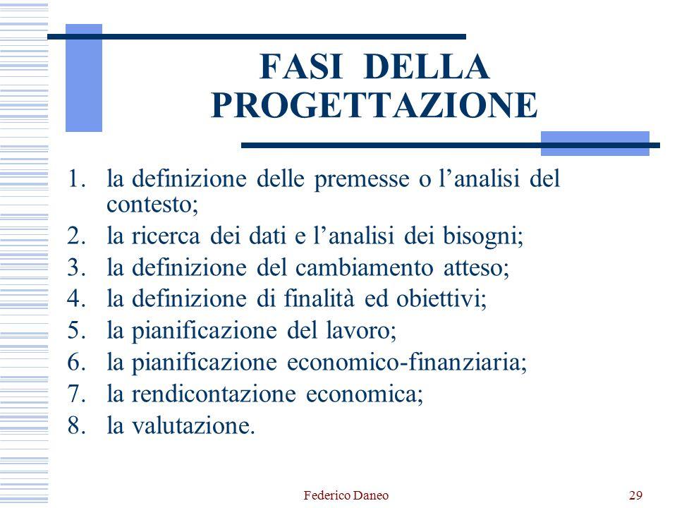 29 FASI DELLA PROGETTAZIONE 1.la definizione delle premesse o l'analisi del contesto; 2.la ricerca dei dati e l'analisi dei bisogni; 3.la definizione