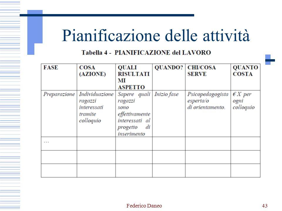 Federico Daneo43 Pianificazione delle attività