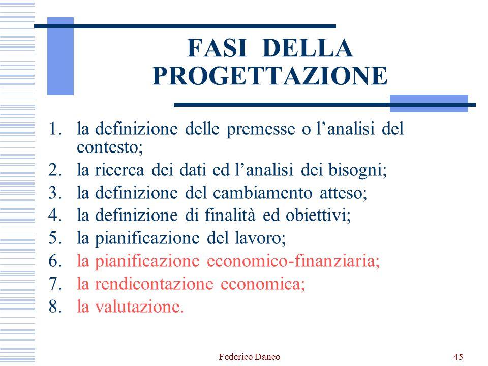 Federico Daneo45 FASI DELLA PROGETTAZIONE 1.la definizione delle premesse o l'analisi del contesto; 2.la ricerca dei dati ed l'analisi dei bisogni; 3.