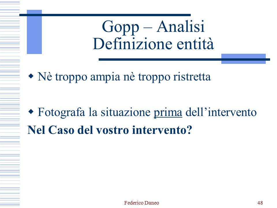 Gopp – Analisi Definizione entità  Nè troppo ampia nè troppo ristretta  Fotografa la situazione prima dell'intervento Nel Caso del vostro intervento
