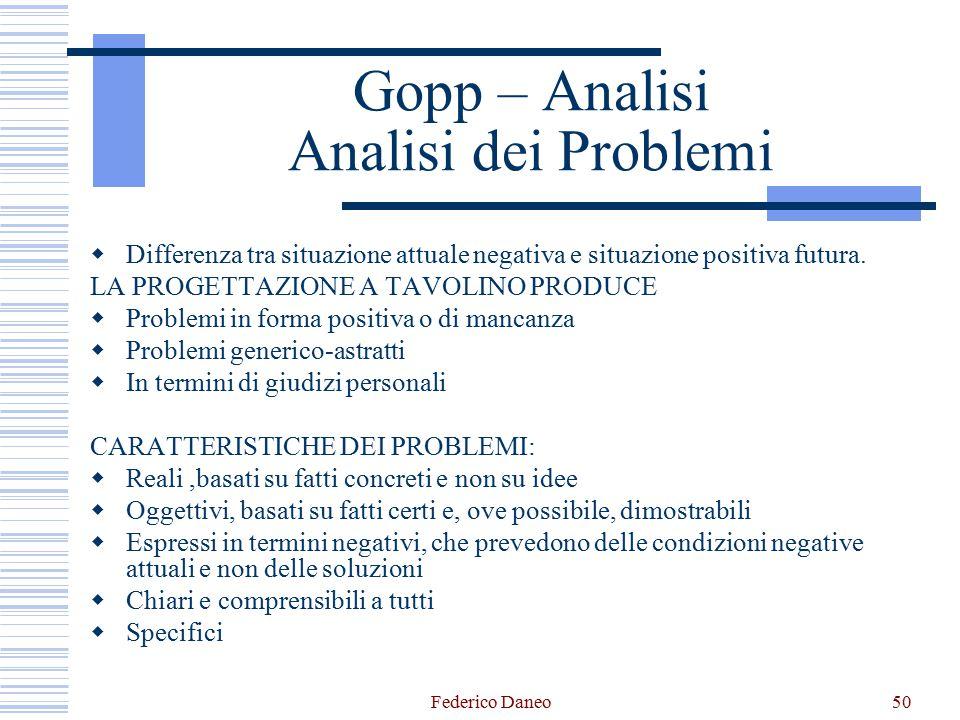 Gopp – Analisi Analisi dei Problemi  Differenza tra situazione attuale negativa e situazione positiva futura. LA PROGETTAZIONE A TAVOLINO PRODUCE  P