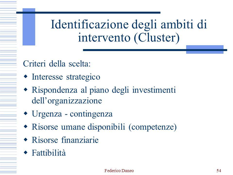Identificazione degli ambiti di intervento (Cluster) Criteri della scelta:  Interesse strategico  Rispondenza al piano degli investimenti dell'organ