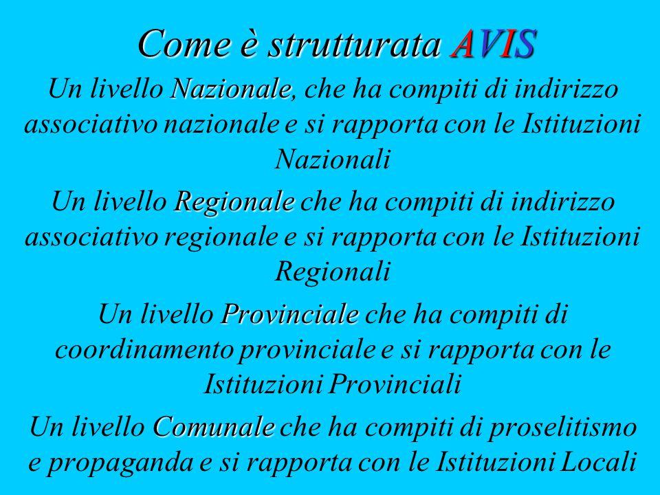 AVISAVISAVISAVIS AVIS AVIS è una Associazione di Volontari.