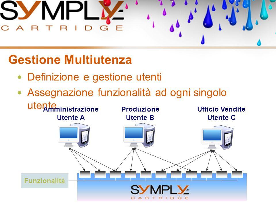 Gestione Multiutenza Definizione e gestione utenti Assegnazione funzionalità ad ogni singolo utente Funzionalità Amministrazione Utente A Produzione U