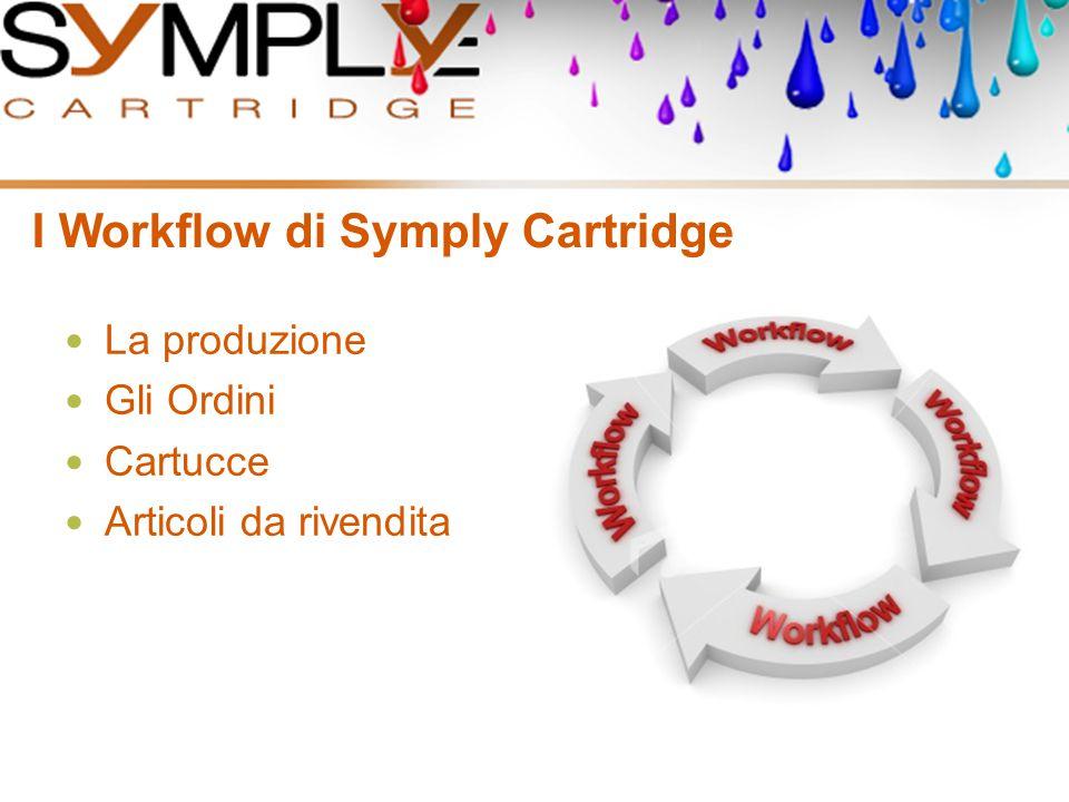 I Workflow di Symply Cartridge La produzione Gli Ordini Cartucce Articoli da rivendita