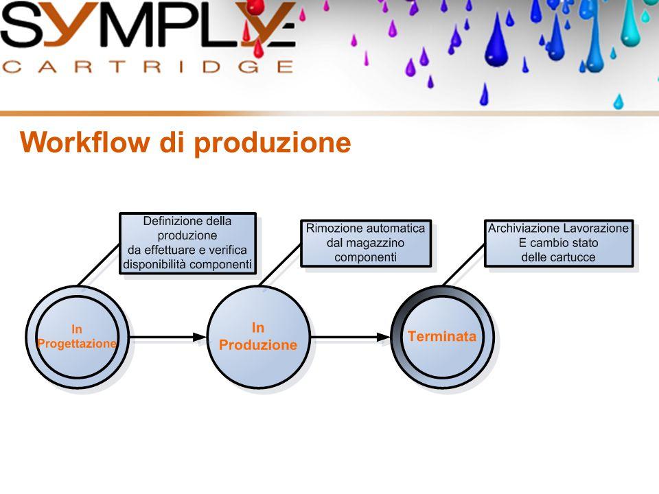 Workflow di produzione