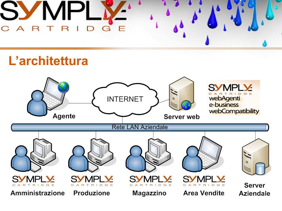 Web compatibility Recupero elenco componenti compatibili a partire da:  Modello Stampante  Modello OEM Recupero Modelli OEM compatibili a partire da:  Componente  Stampante Recupero Stampanti compatibili a partire da:  Modello OEM  Componente