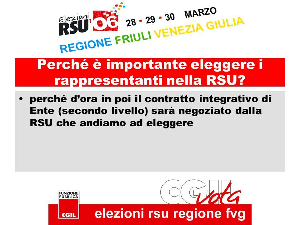 perché d'ora in poi il contratto integrativo di Ente (secondo livello) sarà negoziato dalla RSU che andiamo ad eleggere Perché è importante eleggere i rappresentanti nella RSU?