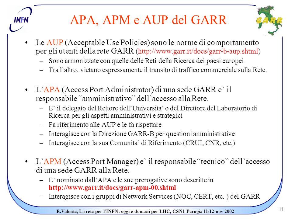 11 E.Valente, La rete per l'INFN: oggi e domani per LHC, CSN1-Perugia 11/12 nov 2002 APA, APM e AUP del GARR Le AUP (Acceptable Use Policies) sono le norme di comportamento per gli utenti della rete GARR (http://www.garr.it/docs/garr-b-aup.shtml) –Sono armonizzate con quelle delle Reti della Ricerca dei paesi europei –Tra l'altro, vietano espressamente il transito di traffico commerciale sulla Rete.