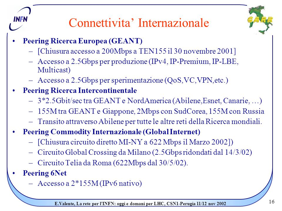 16 E.Valente, La rete per l'INFN: oggi e domani per LHC, CSN1-Perugia 11/12 nov 2002 Connettivita' Internazionale Peering Ricerca Europea (GEANT) –[Chiusura accesso a 200Mbps a TEN155 il 30 novembre 2001] –Accesso a 2.5Gbps per produzione (IPv4, IP-Premium, IP-LBE, Multicast) –Accesso a 2.5Gbps per sperimentazione (QoS,VC,VPN,etc.) Peering Ricerca Intercontinentale –3*2.5Gbit/sec tra GEANT e NordAmerica (Abilene,Esnet, Canarie, …) –155M tra GEANT e Giappone, 2Mbps con SudCorea, 155M con Russia –Transito attraverso Abilene per tutte le altre reti della Ricerca mondiali.