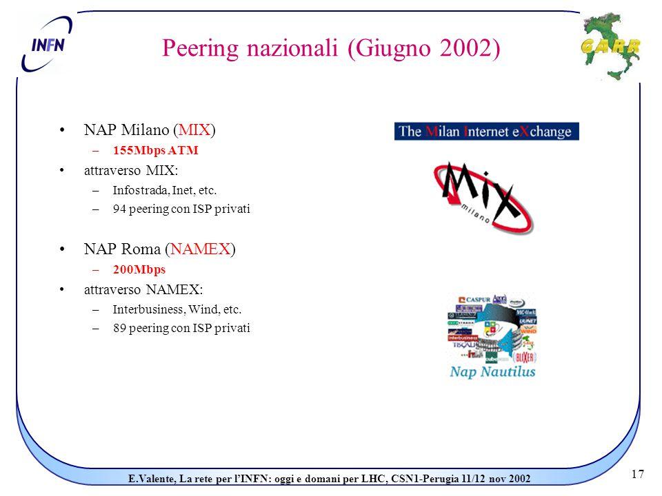 17 E.Valente, La rete per l'INFN: oggi e domani per LHC, CSN1-Perugia 11/12 nov 2002 Peering nazionali (Giugno 2002) NAP Milano (MIX) –155Mbps ATM attraverso MIX: –Infostrada, Inet, etc.