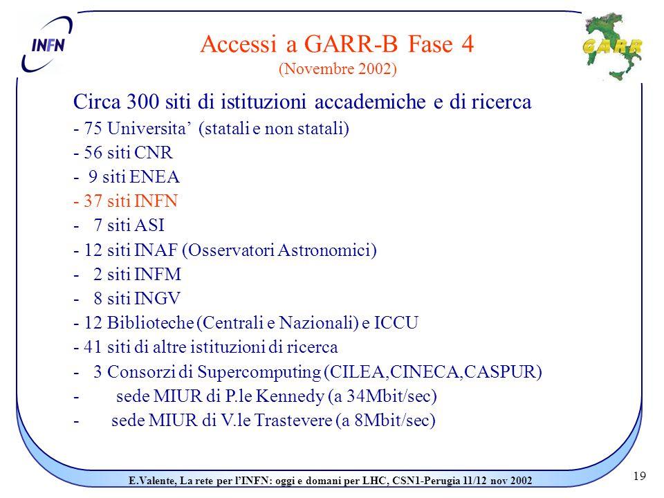 19 E.Valente, La rete per l'INFN: oggi e domani per LHC, CSN1-Perugia 11/12 nov 2002 Accessi a GARR-B Fase 4 (Novembre 2002) Circa 300 siti di istituzioni accademiche e di ricerca - 75 Universita' (statali e non statali) - 56 siti CNR - 9 siti ENEA - 37 siti INFN - 7 siti ASI - 12 siti INAF (Osservatori Astronomici) - 2 siti INFM - 8 siti INGV - 12 Biblioteche (Centrali e Nazionali) e ICCU - 41 siti di altre istituzioni di ricerca - 3 Consorzi di Supercomputing (CILEA,CINECA,CASPUR) - sede MIUR di P.le Kennedy (a 34Mbit/sec) - sede MIUR di V.le Trastevere (a 8Mbit/sec)