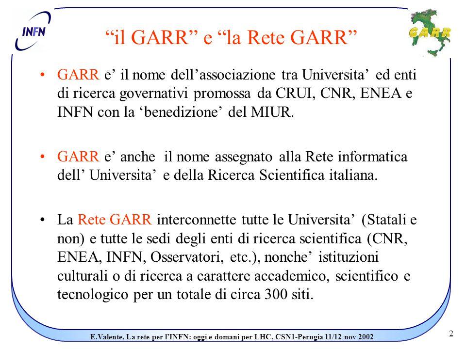 2 E.Valente, La rete per l'INFN: oggi e domani per LHC, CSN1-Perugia 11/12 nov 2002 il GARR e la Rete GARR GARR e' il nome dell'associazione tra Universita' ed enti di ricerca governativi promossa da CRUI, CNR, ENEA e INFN con la 'benedizione' del MIUR.