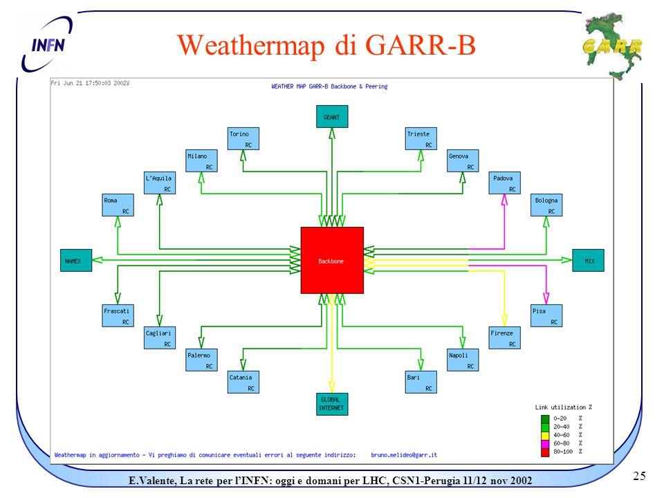 25 E.Valente, La rete per l'INFN: oggi e domani per LHC, CSN1-Perugia 11/12 nov 2002 Weathermap di GARR-B