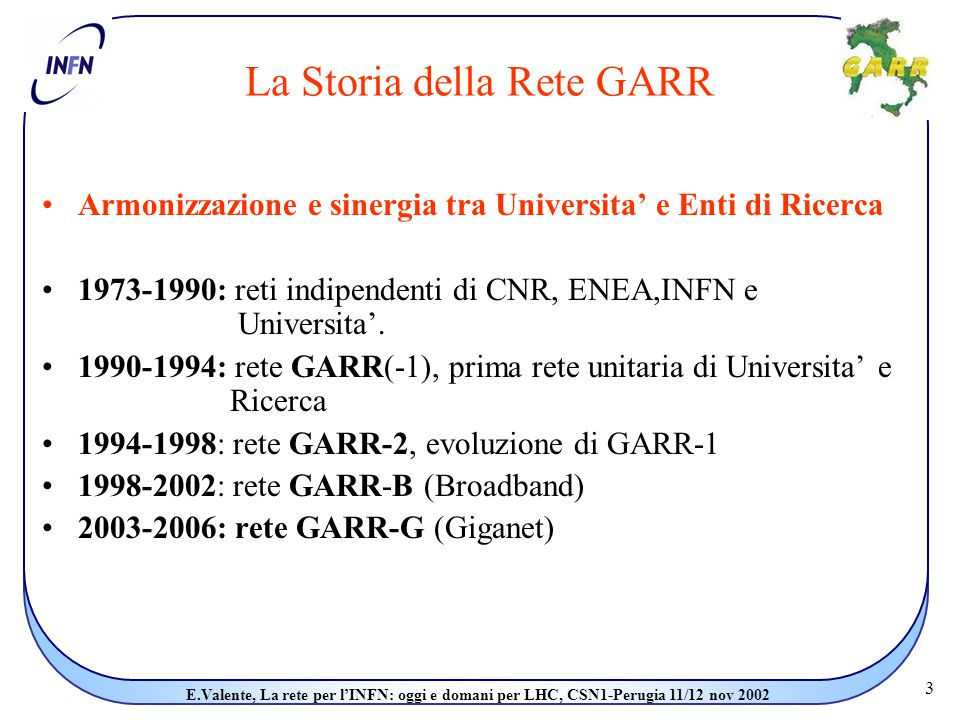 44 E.Valente, La rete per l'INFN: oggi e domani per LHC, CSN1-Perugia 11/12 nov 2002 LHC Data Grid Hierarchy (by H.Newman at HEP-CCC 18-nov-2002) Tier1 Tier2 Center Online System CERN 700k SI95 ~1 PB Disk; Tape Robot FNAL: 200k SI95; 600 TB IN2P3 Center INFN Center RAL Center Institute Institute ~0.25TIPS Workstations ~100-400 MBytes/sec 2.5 Gbps 100 - 1000 Mbits/sec Tens of Petabytes by 2007-8.
